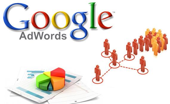 quang-cao-google-adword